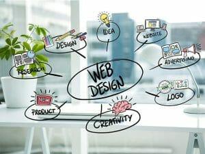 web-tasariminizi-sanata-donusturuyoruz
