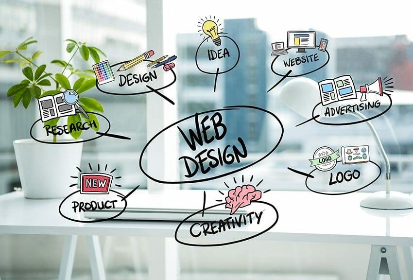 Mükemmel web tasarımı oluşturma